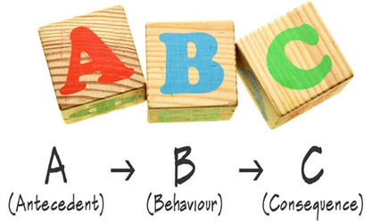 abc-behaviour-crop